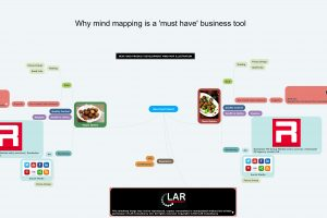 Is the use of mind maps in business a 'must have' tool? We think so!